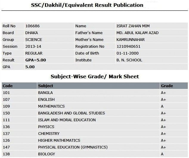 BD SSC Mark Sheet 2018