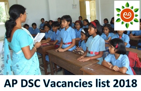 AP DSC 2018 District Wise Vacancies List