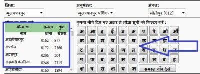 lrc bih nic in Bihar Apna Khata Land Record Bihar Bhulekh Khasra