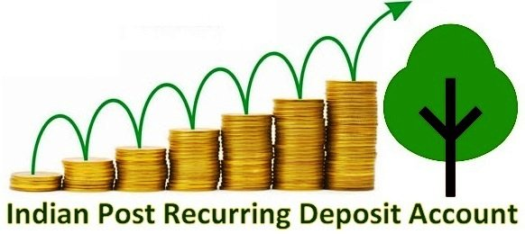 Indian Postal RD for 5 Years Recurring Deposit Account